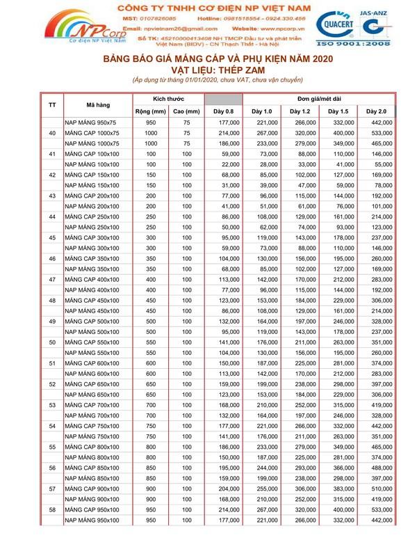 Bảng giá máng cáp tôn ZAM 2020 cạnh tranh nhất